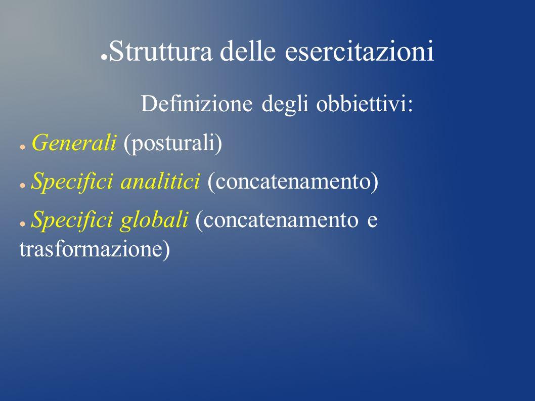 Struttura delle esercitazioni Definizione degli obbiettivi: Generali (posturali) Specifici analitici (concatenamento) Specifici globali (concatenament