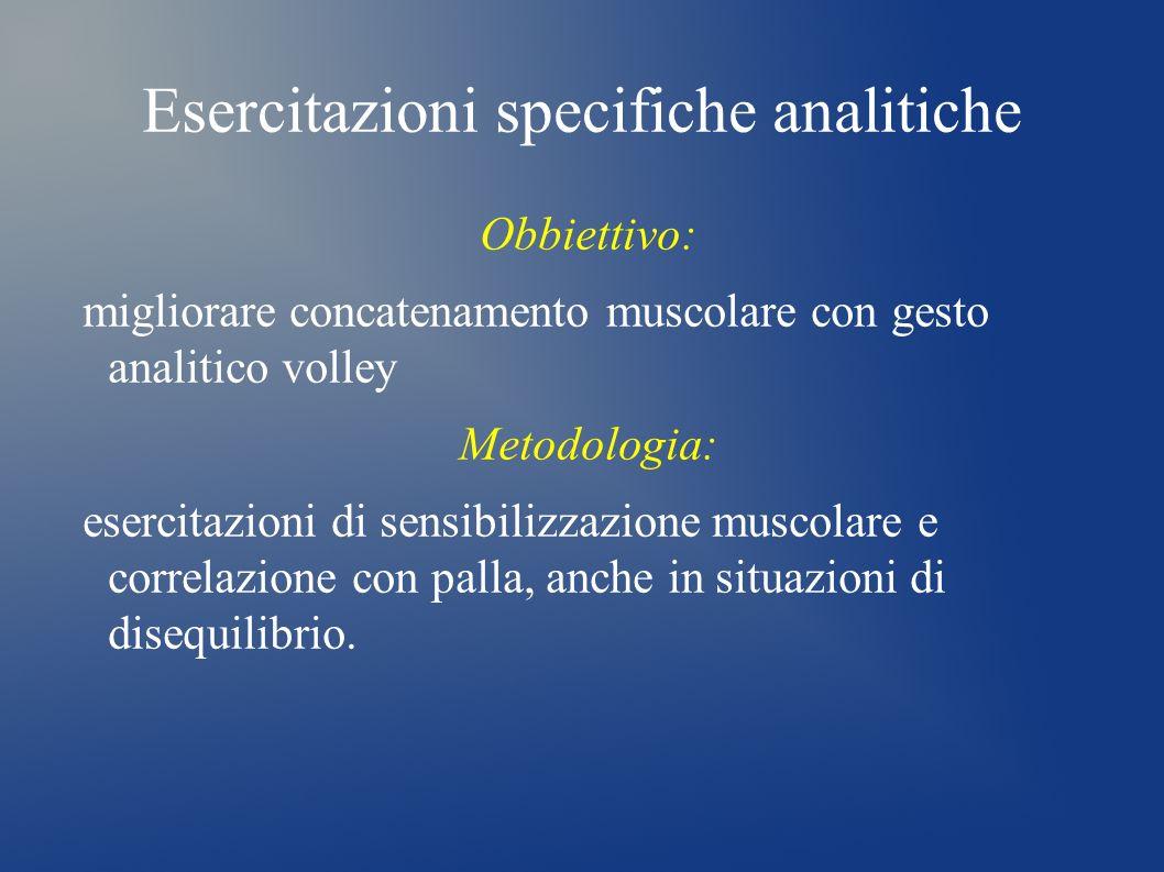 Esercitazioni specifiche analitiche Obbiettivo: migliorare concatenamento muscolare con gesto analitico volley Metodologia: esercitazioni di sensibili