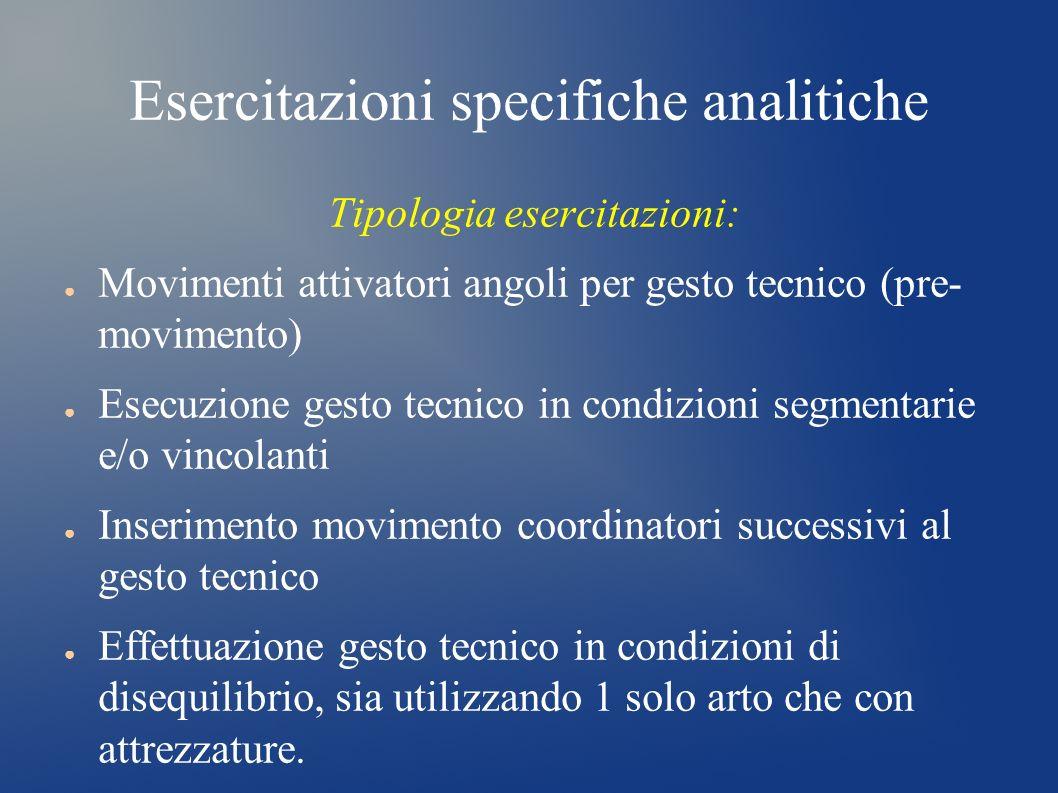 Esercitazioni specifiche analitiche Tipologia esercitazioni: Movimenti attivatori angoli per gesto tecnico (pre- movimento) Esecuzione gesto tecnico i