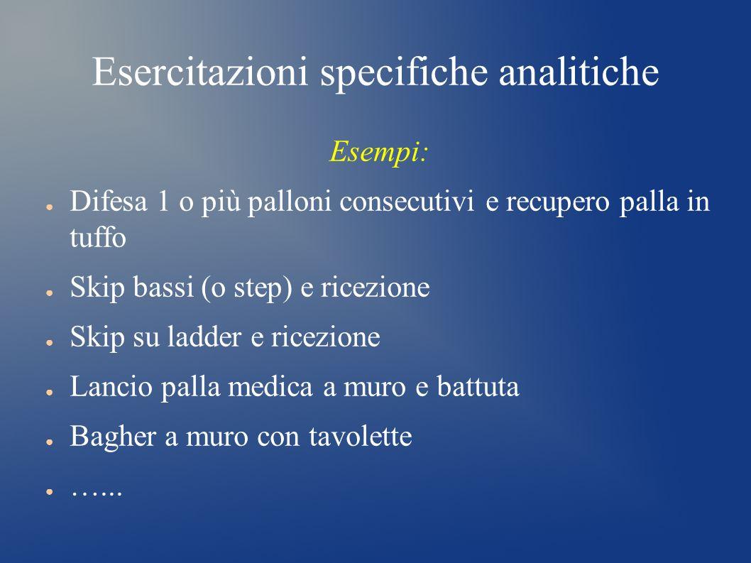 Esercitazioni specifiche analitiche Esempi: Difesa 1 o più palloni consecutivi e recupero palla in tuffo Skip bassi (o step) e ricezione Skip su ladde