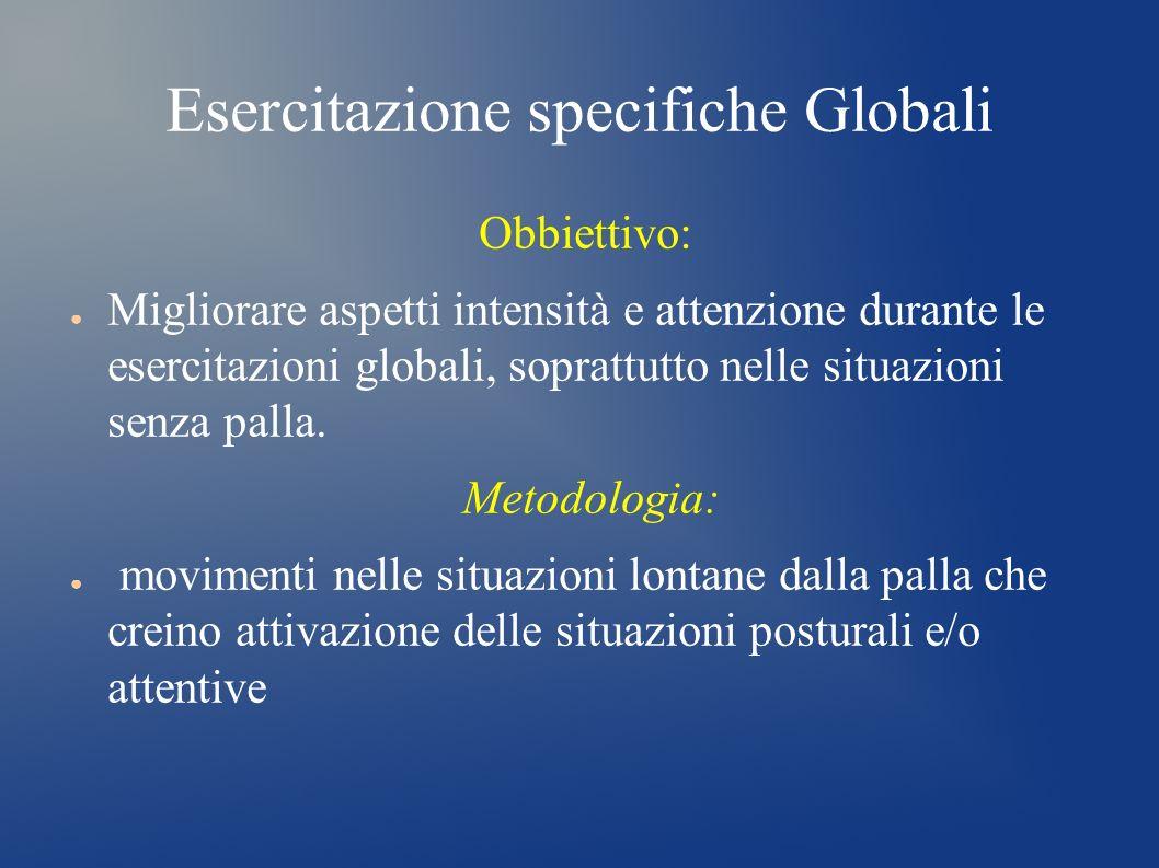 Esercitazione specifiche Globali Obbiettivo: Migliorare aspetti intensità e attenzione durante le esercitazioni globali, soprattutto nelle situazioni