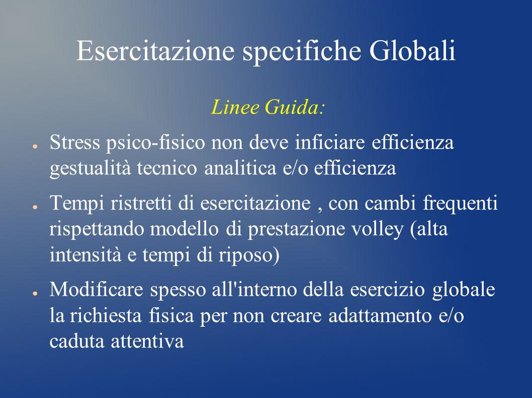 Esercitazione specifiche Globali Linee Guida: Stress psico-fisico non deve inficiare efficienza gestualità tecnico analitica e/o efficienza Tempi rist