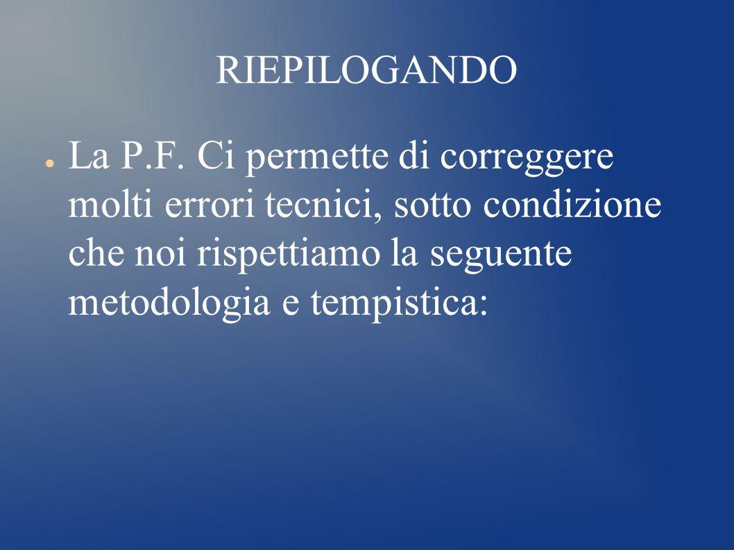 RIEPILOGANDO La P.F. Ci permette di correggere molti errori tecnici, sotto condizione che noi rispettiamo la seguente metodologia e tempistica: