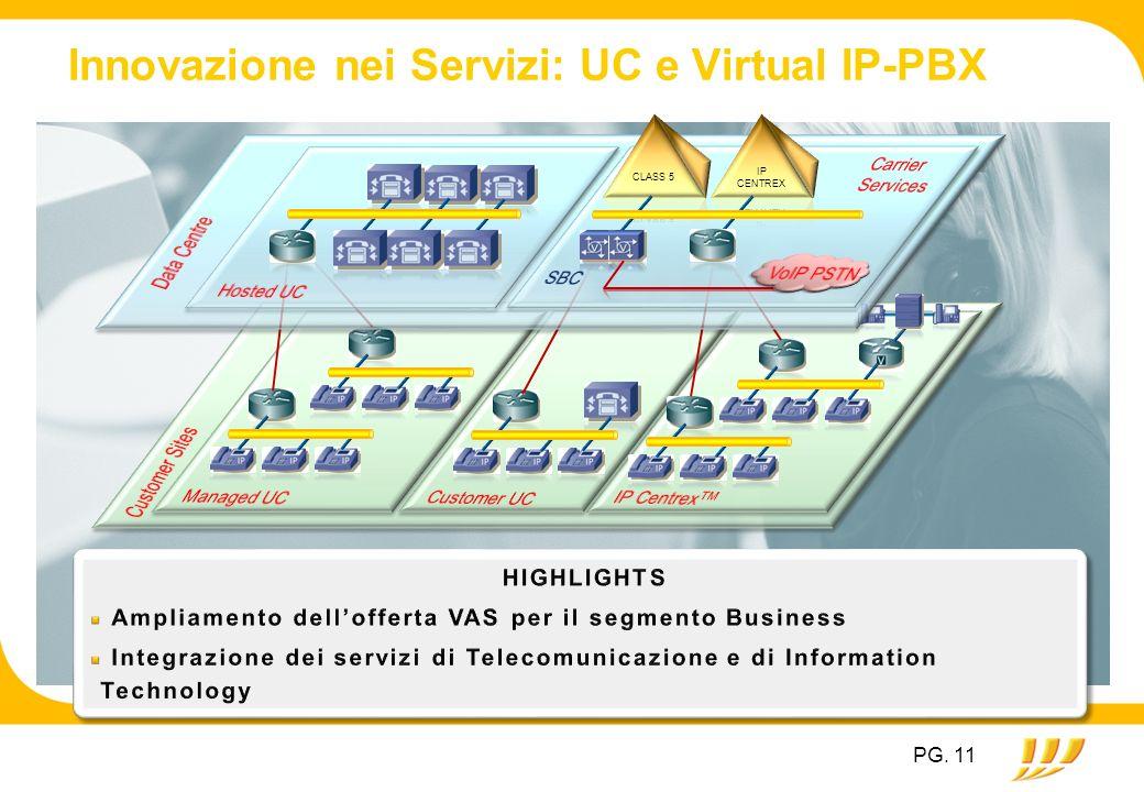 Innovazione nei Servizi: UC e Virtual IP-PBX PG. 11