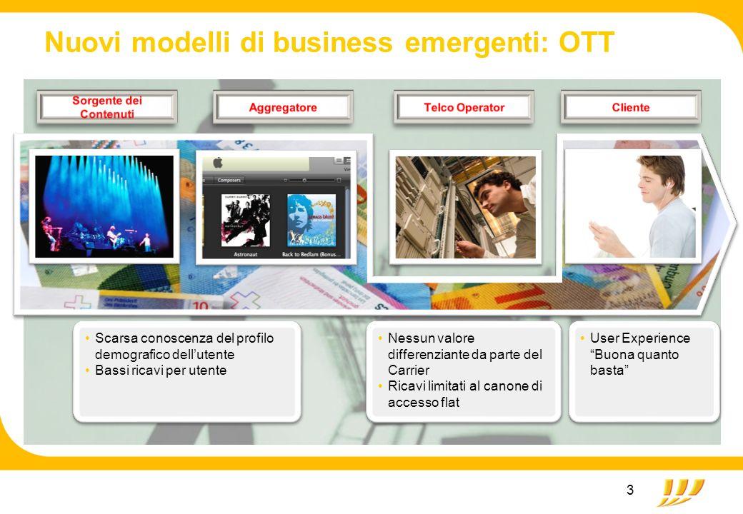3 Nuovi modelli di business emergenti: OTT Scarsa conoscenza del profilo demografico dellutente Bassi ricavi per utente Scarsa conoscenza del profilo