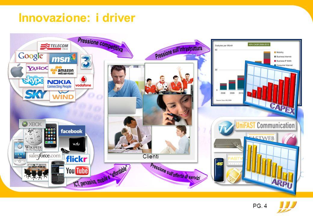 Innovazione: i driver Clienti PG. 4