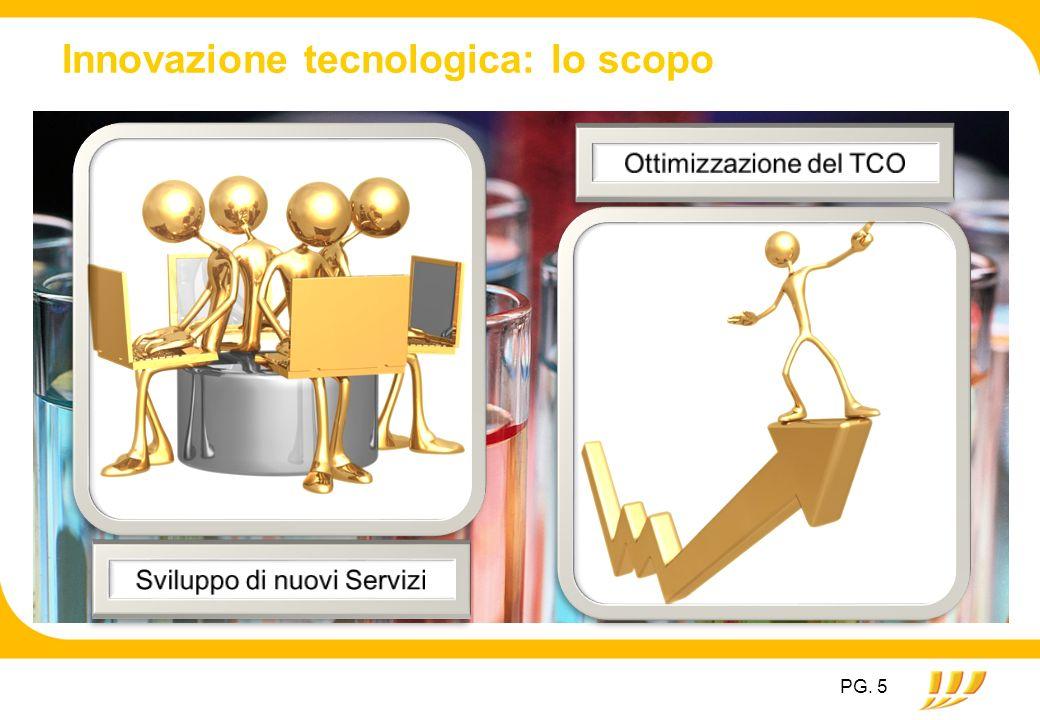 Innovazione tecnologica: lo scopo PG. 5