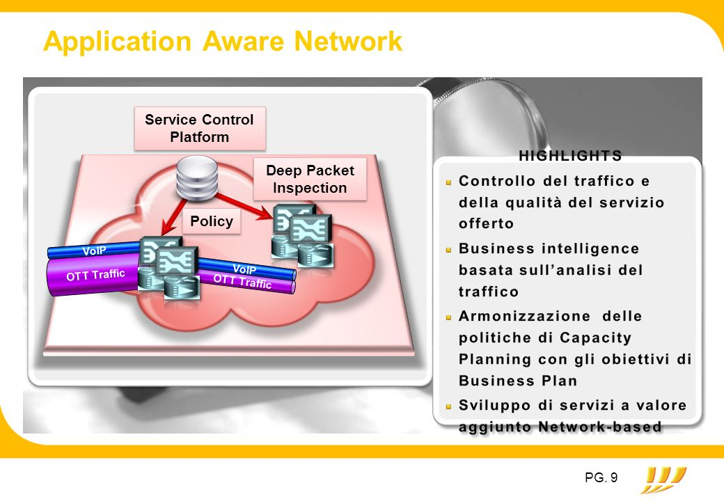 Application Aware Network Service Control Platform Policy Deep Packet Inspection OTT Traffic VoIP PG. 9