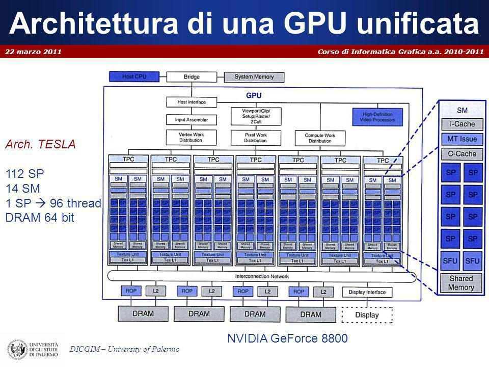 Corso di Informatica Grafica a.a. 2010-2011 DICGIM – University of Palermo Architettura di una GPU unificata 22 marzo 2011 NVIDIA GeForce 8800 Arch. T