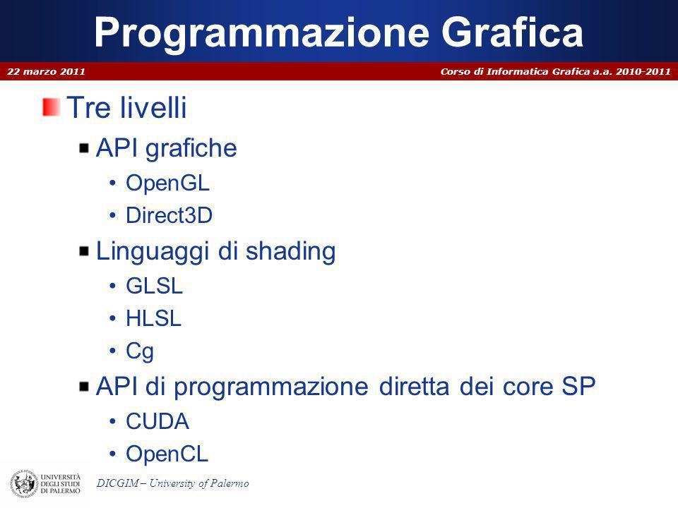 Corso di Informatica Grafica a.a. 2010-2011 DICGIM – University of Palermo Programmazione Grafica Tre livelli API grafiche OpenGL Direct3D Linguaggi d