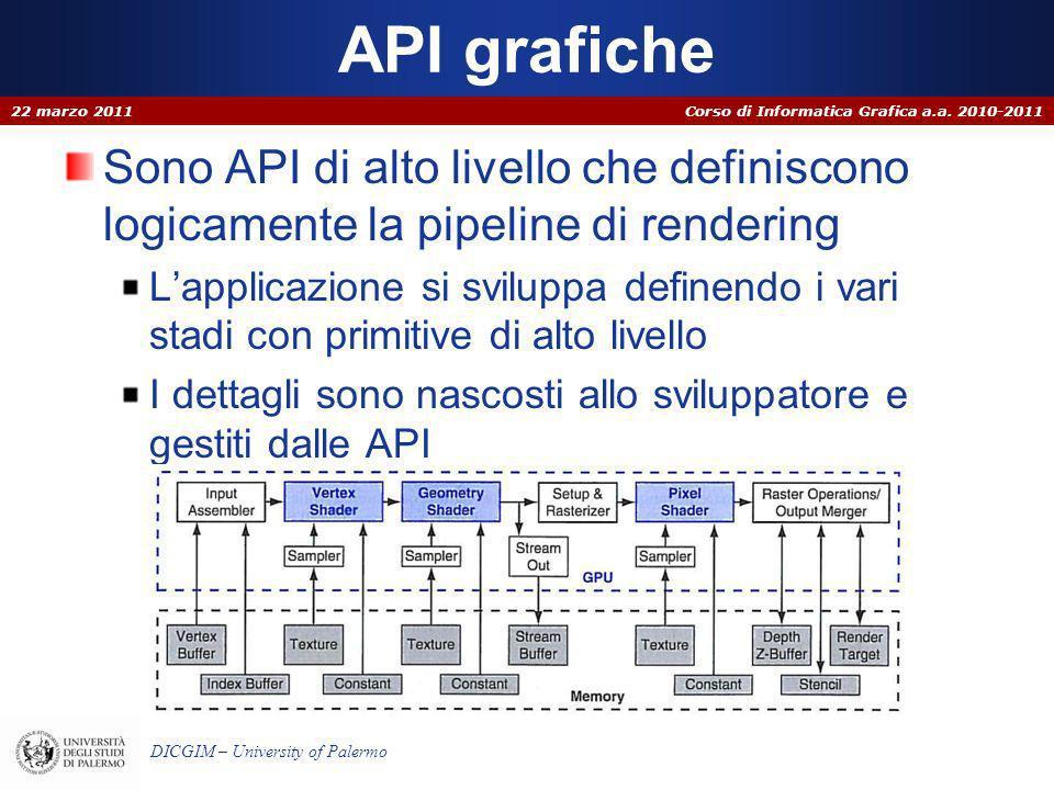 Corso di Informatica Grafica a.a. 2010-2011 DICGIM – University of Palermo API grafiche Sono API di alto livello che definiscono logicamente la pipeli