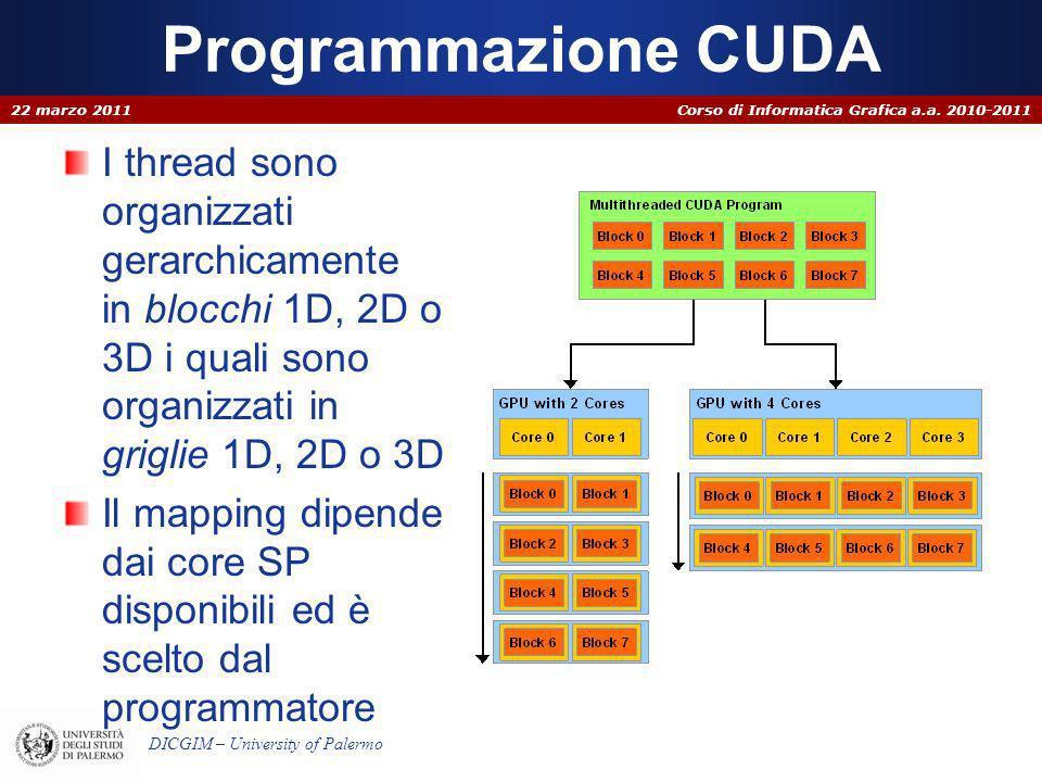 Corso di Informatica Grafica a.a. 2010-2011 DICGIM – University of Palermo Programmazione CUDA I thread sono organizzati gerarchicamente in blocchi 1D