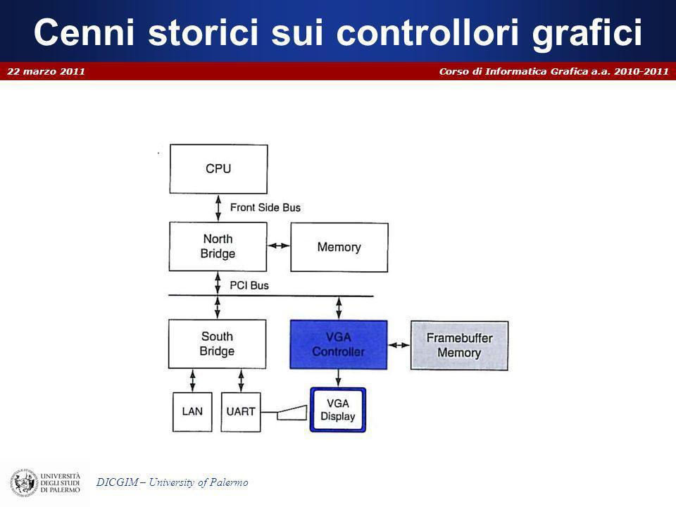 Corso di Informatica Grafica a.a. 2010-2011 DICGIM – University of Palermo Cenni storici sui controllori grafici 22 marzo 2011