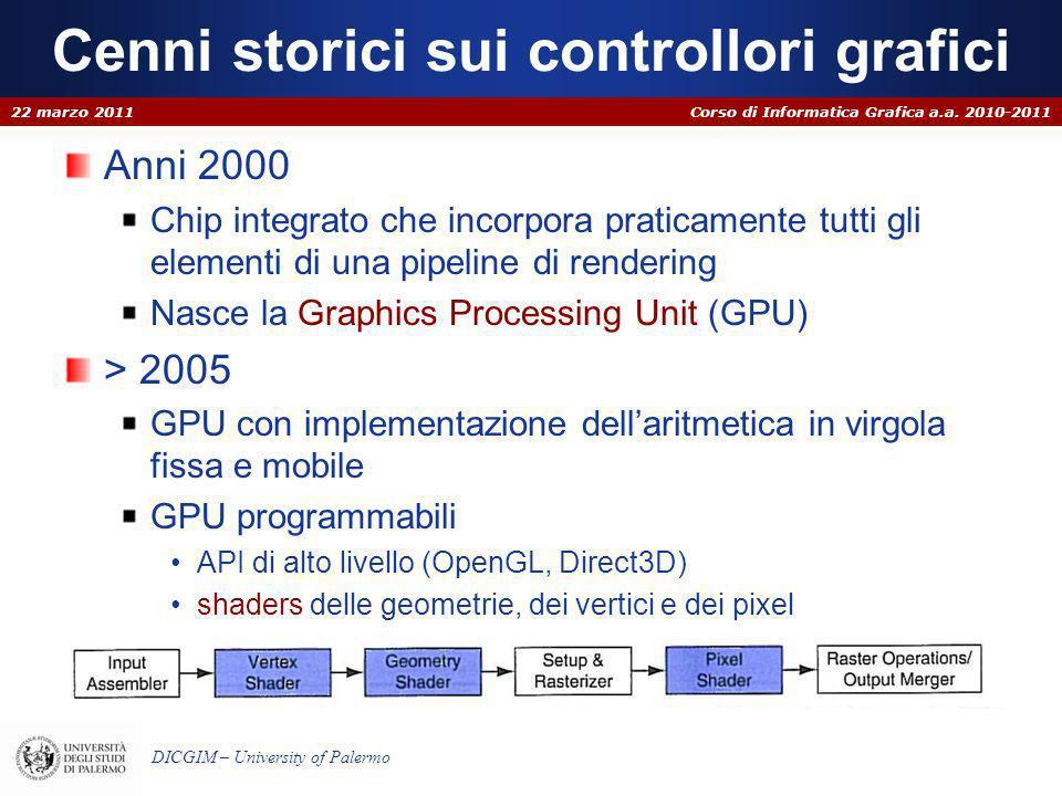 Corso di Informatica Grafica a.a. 2010-2011 DICGIM – University of Palermo Cenni storici sui controllori grafici Anni 2000 Chip integrato che incorpor