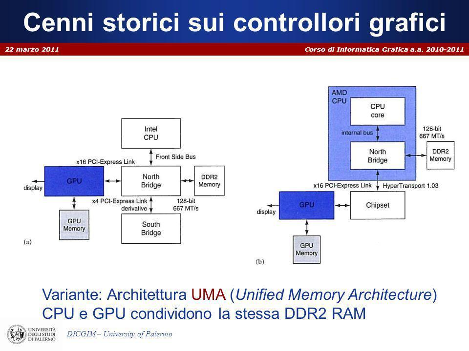Corso di Informatica Grafica a.a. 2010-2011 DICGIM – University of Palermo Cenni storici sui controllori grafici 22 marzo 2011 Variante: Architettura