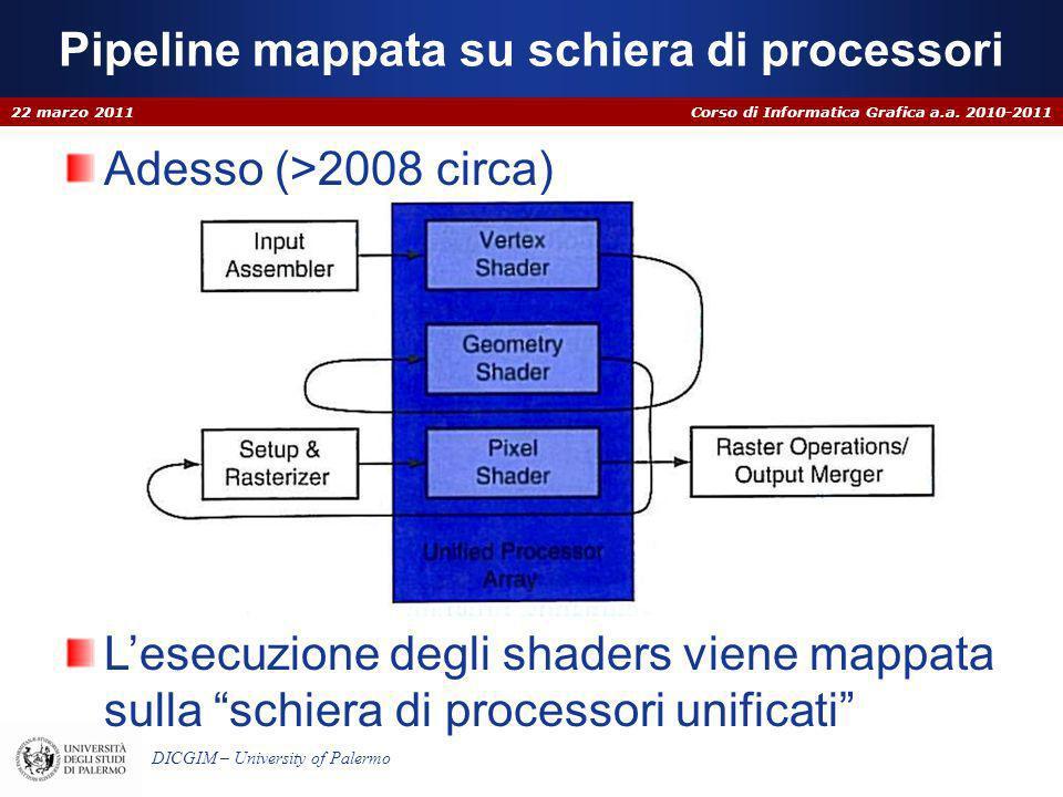 Corso di Informatica Grafica a.a. 2010-2011 DICGIM – University of Palermo Pipeline mappata su schiera di processori 22 marzo 2011 Adesso (>2008 circa