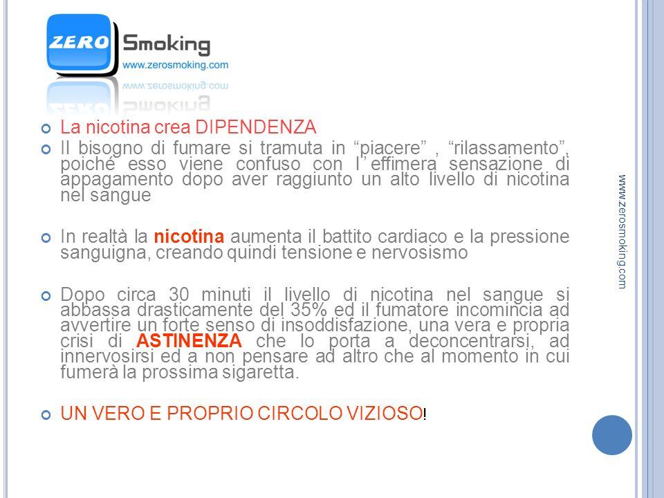 C IRCOLO VIZIOSO www.zerosmoking.com
