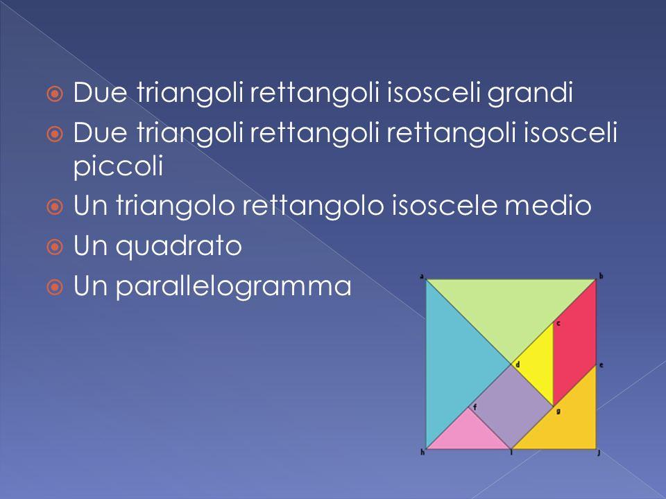 Due triangoli rettangoli isosceli grandi Due triangoli rettangoli rettangoli isosceli piccoli Un triangolo rettangolo isoscele medio Un quadrato Un pa