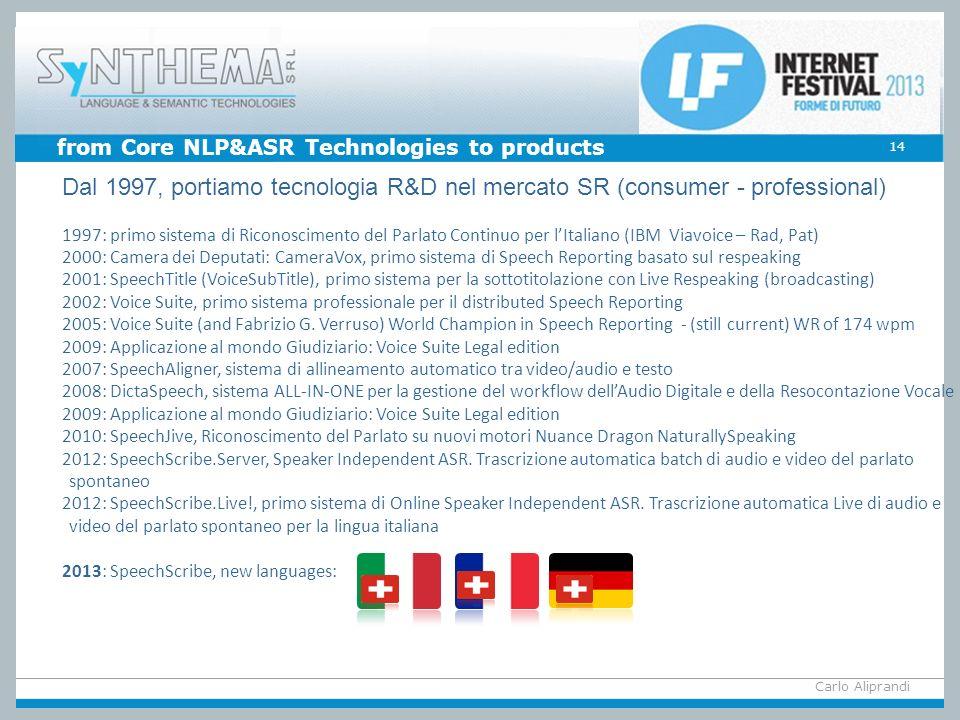 Carlo Aliprandi 14 from Core NLP&ASR Technologies to products Dal 1997, portiamo tecnologia R&D nel mercato SR (consumer - professional) 1997: primo s