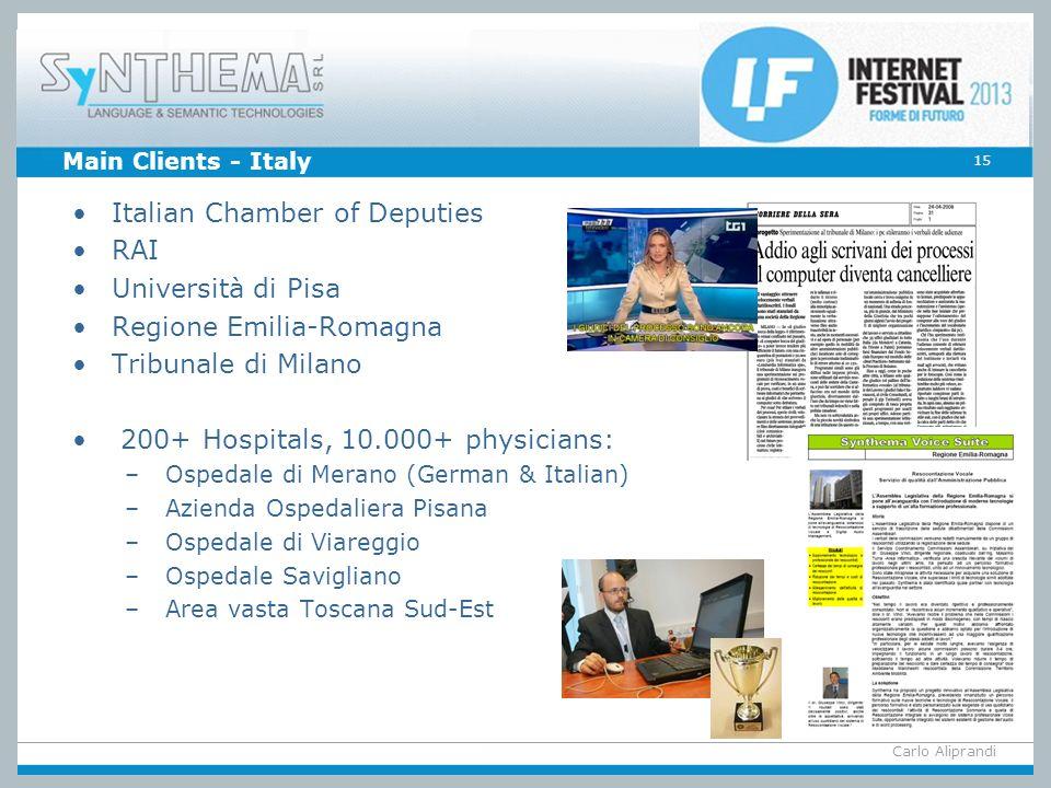 Carlo Aliprandi 15 Main Clients - Italy Italian Chamber of Deputies RAI Università di Pisa Regione Emilia-Romagna Tribunale di Milano 200+ Hospitals,
