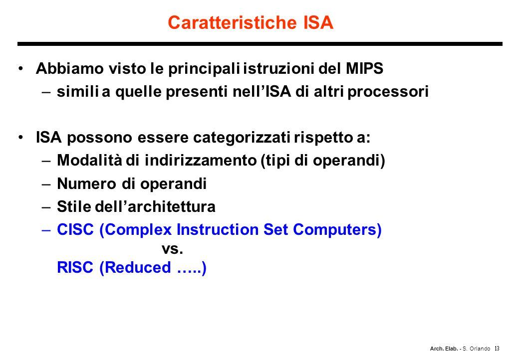 Arch. Elab. - S. Orlando Caratteristiche ISA Abbiamo visto le principali istruzioni del MIPS –simili a quelle presenti nellISA di altri processori ISA