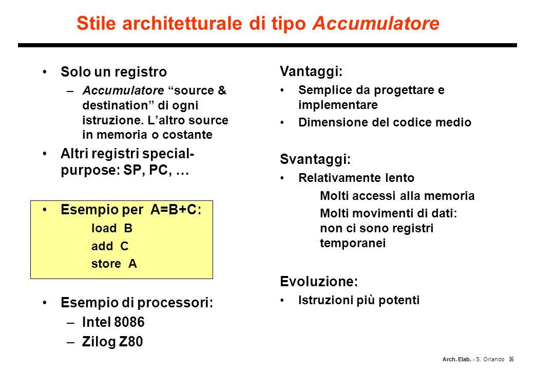 Arch. Elab. - S. Orlando Stile architetturale di tipo Accumulatore Solo un registro –Accumulatore source & destination di ogni istruzione. Laltro sour