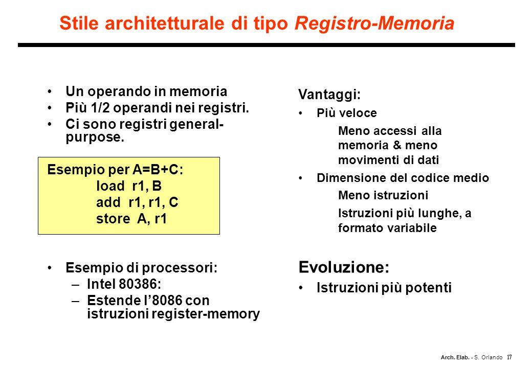 Arch. Elab. - S. Orlando Stile architetturale di tipo Registro-Memoria Un operando in memoria Più 1/2 operandi nei registri. Ci sono registri general-