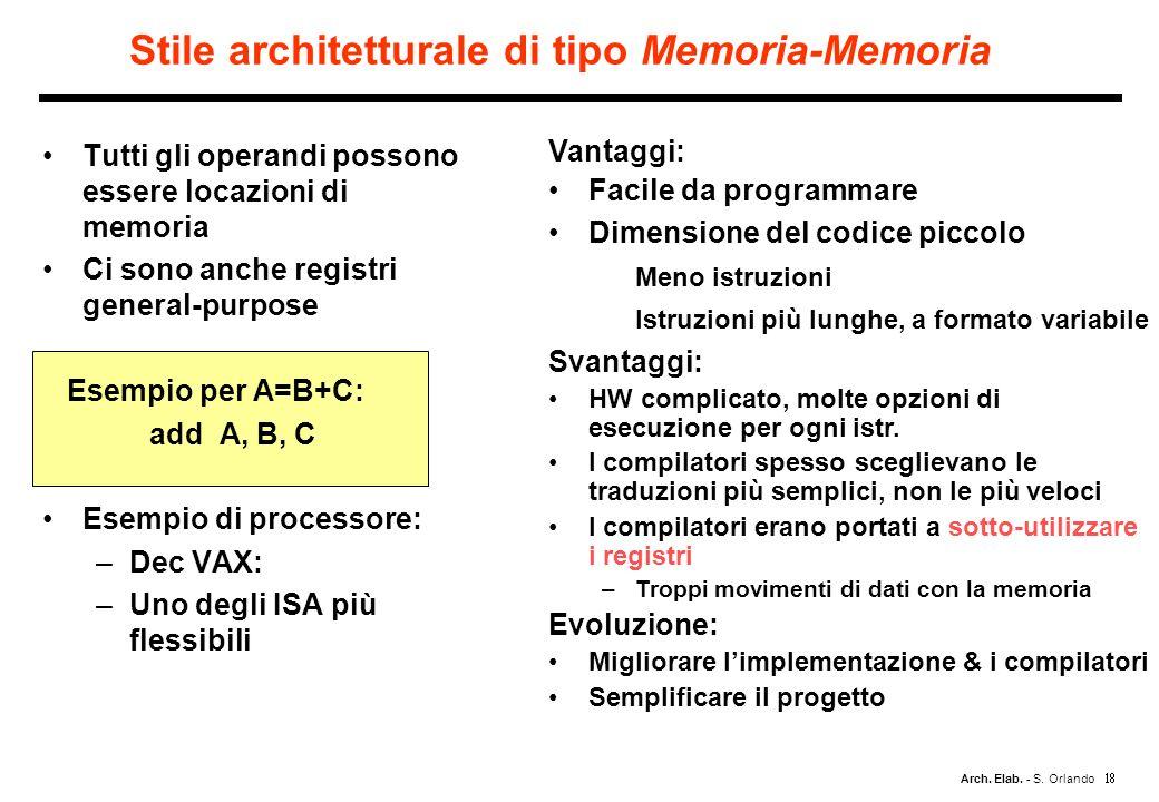 Arch. Elab. - S. Orlando Stile architetturale di tipo Memoria-Memoria Tutti gli operandi possono essere locazioni di memoria Ci sono anche registri ge
