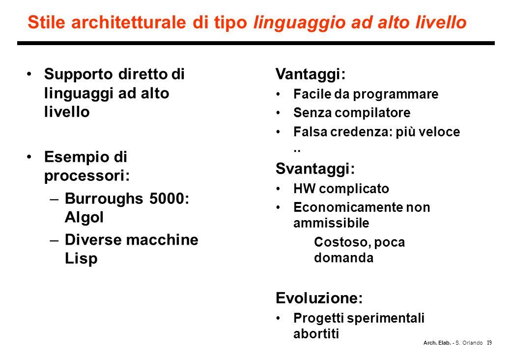 Arch. Elab. - S. Orlando Stile architetturale di tipo linguaggio ad alto livello Supporto diretto di linguaggi ad alto livello Esempio di processori: