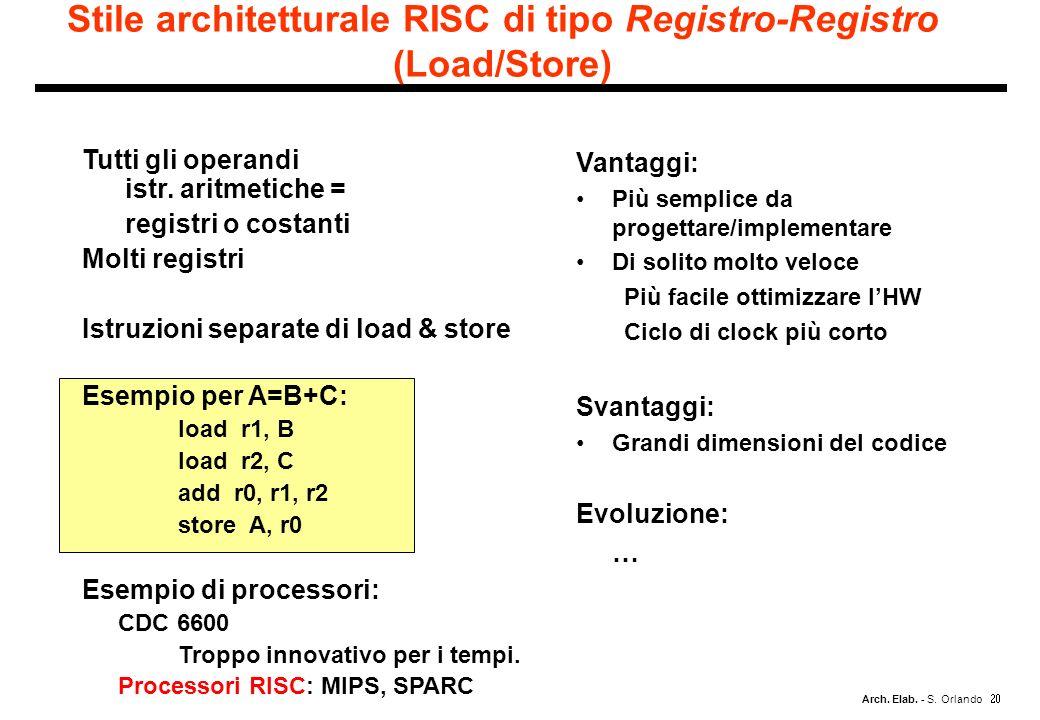 Arch. Elab. - S. Orlando Stile architetturale RISC di tipo Registro-Registro (Load/Store) Tutti gli operandi istr. aritmetiche = registri o costanti M