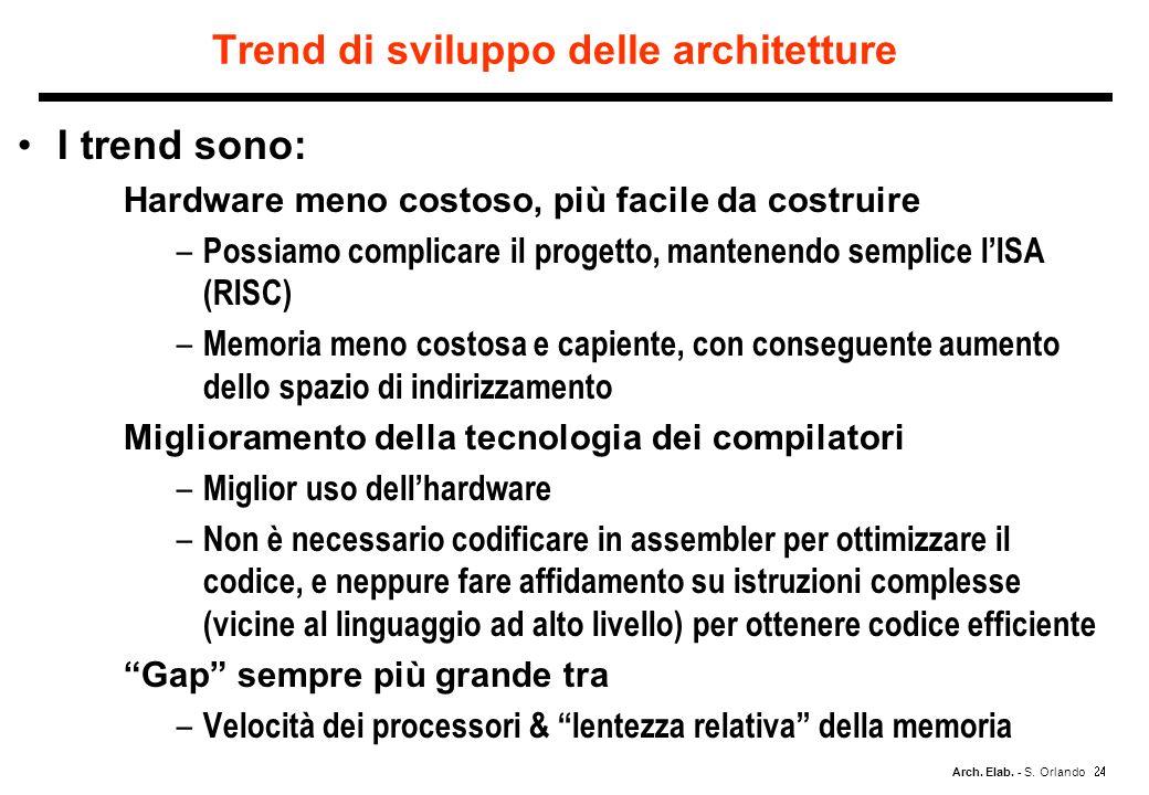 Arch. Elab. - S. Orlando Trend di sviluppo delle architetture I trend sono: Hardware meno costoso, più facile da costruire – Possiamo complicare il pr