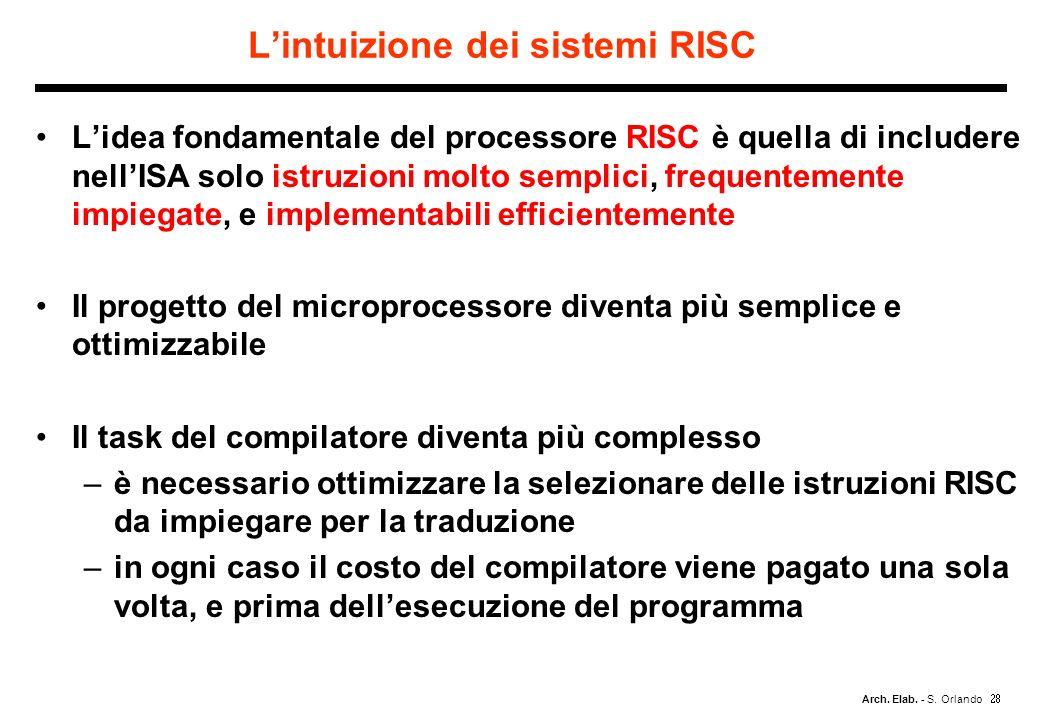 Arch. Elab. - S. Orlando Lintuizione dei sistemi RISC Lidea fondamentale del processore RISC è quella di includere nellISA solo istruzioni molto sempl