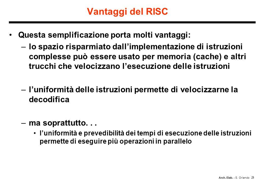 Arch. Elab. - S. Orlando Vantaggi del RISC Questa semplificazione porta molti vantaggi: –lo spazio risparmiato dallimplementazione di istruzioni compl