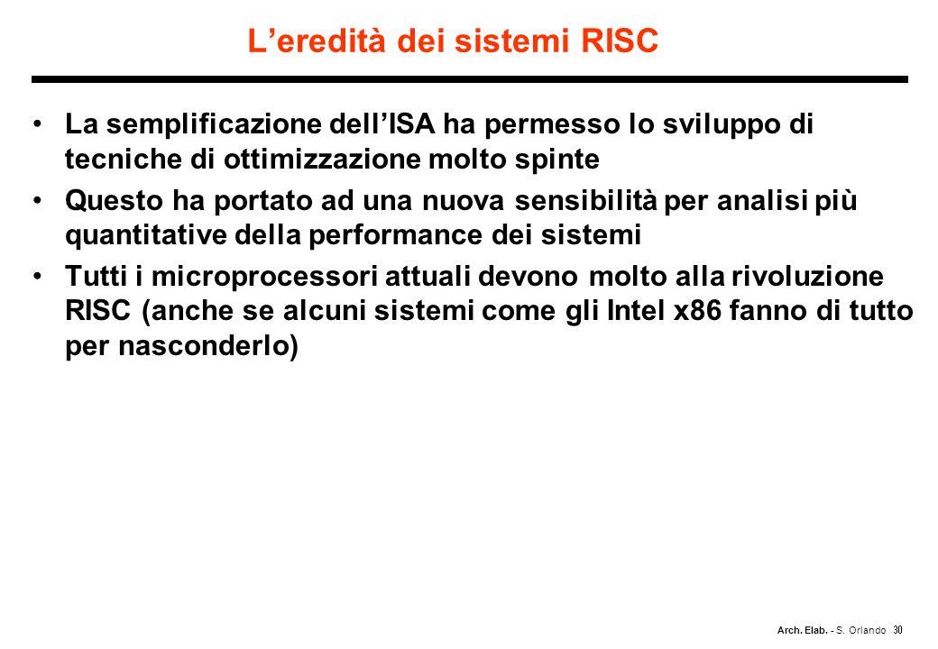 Arch. Elab. - S. Orlando Leredità dei sistemi RISC La semplificazione dellISA ha permesso lo sviluppo di tecniche di ottimizzazione molto spinte Quest