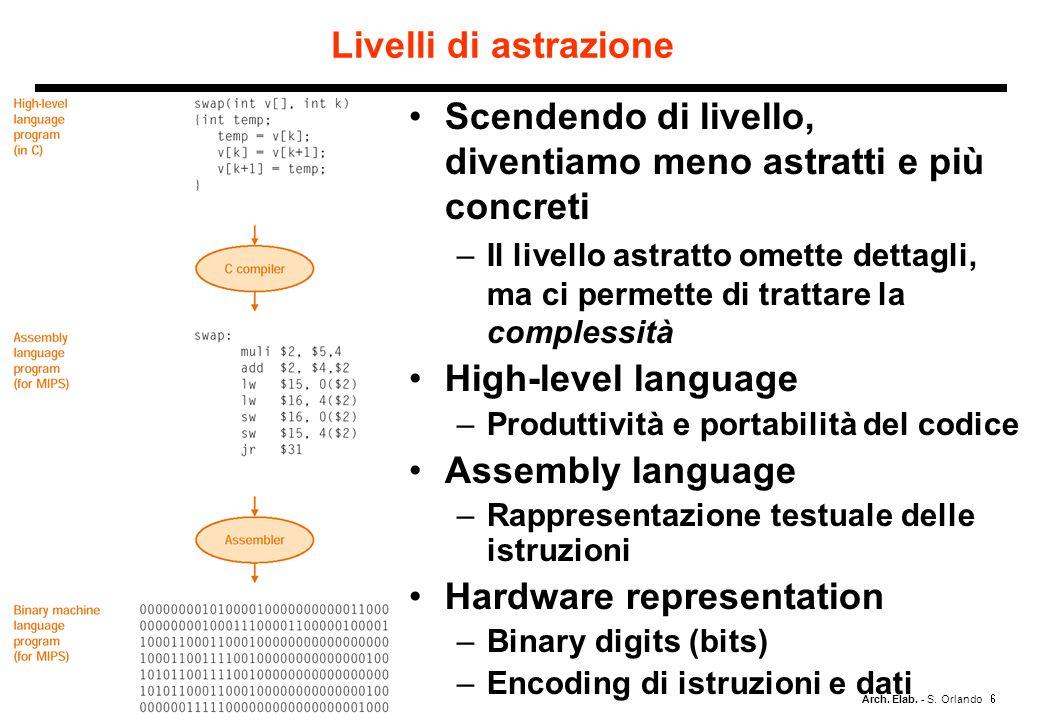 Arch. Elab. - S. Orlando Livelli di astrazione Scendendo di livello, diventiamo meno astratti e più concreti –Il livello astratto omette dettagli, ma