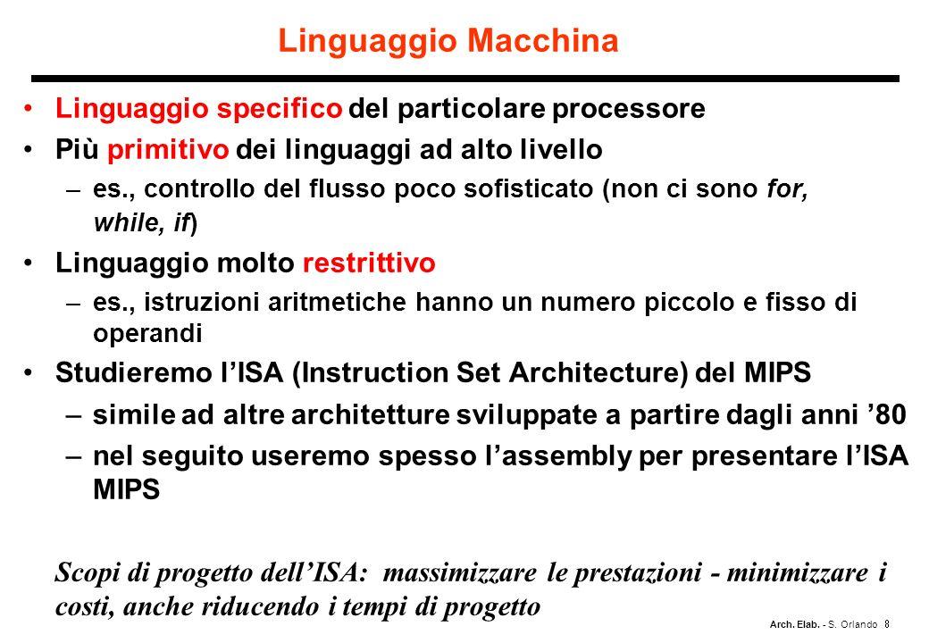 Arch. Elab. - S. Orlando Linguaggio Macchina Linguaggio specifico del particolare processore Più primitivo dei linguaggi ad alto livello –es., control