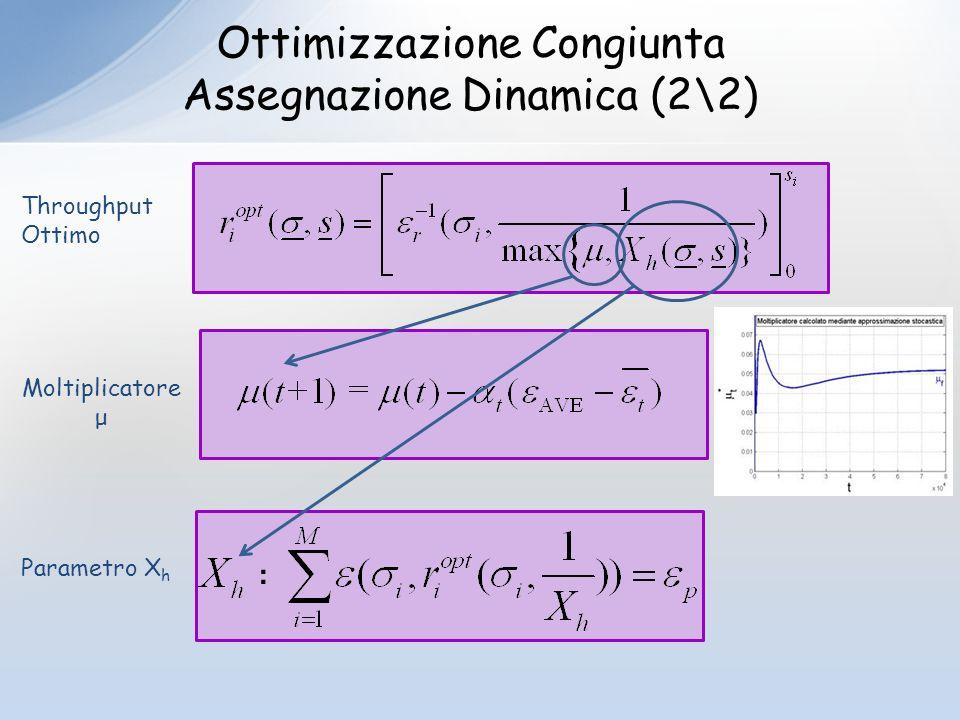 Ottimizzazione Congiunta Assegnazione Dinamica (2\2) Throughput Ottimo Moltiplicatore μ Parametro X h :