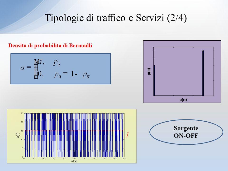 Sorgente ON-OFF Densità di probabilità di Bernoulli Tipologie di traffico e Servizi (2/4)