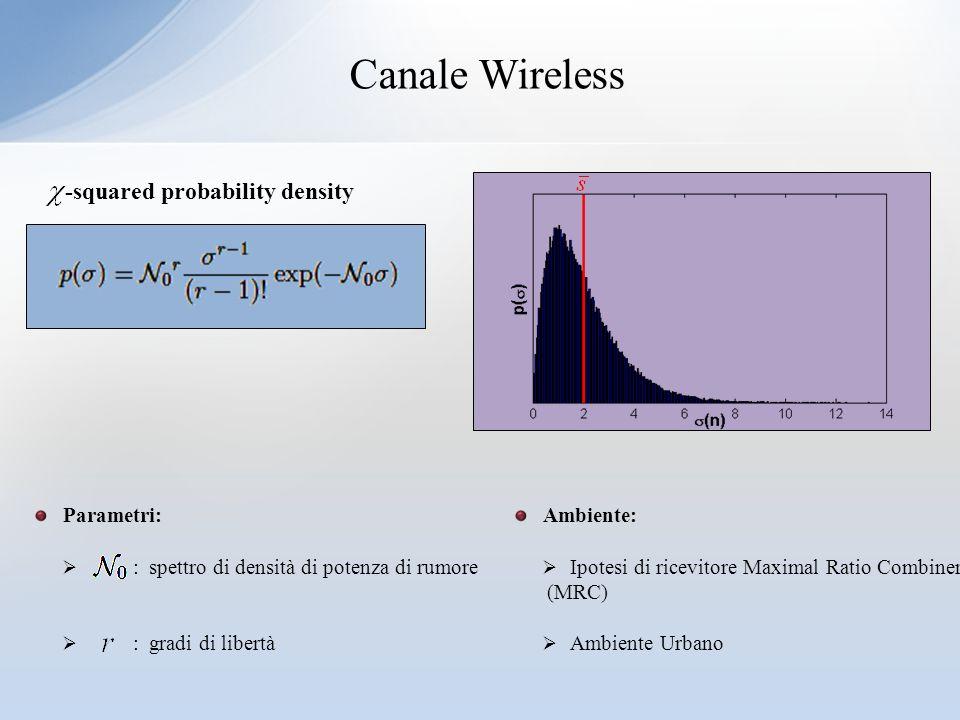Parametri: : spettro di densità di potenza di rumore : gradi di libertà Ambiente: Ipotesi di ricevitore Maximal Ratio Combiner (MRC) Ambiente Urbano Canale Wireless -squared probability density