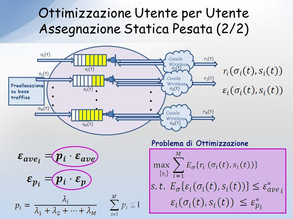 Ottimizzazione Multi-Utente Assegnazione Dinamica (1\2) Problema di Ottimizzazione r 1 (t) Canale Wireless a 1 (t) s 1 (t) σ 1 (t) r 2 (t) Canale Wireless a 2 (t) s 2 (t) σ 2 (t) r M (t) Canale Wireless a M (t) s M (t) σ M (t) Controllore Dinamico Ottimo {r i }