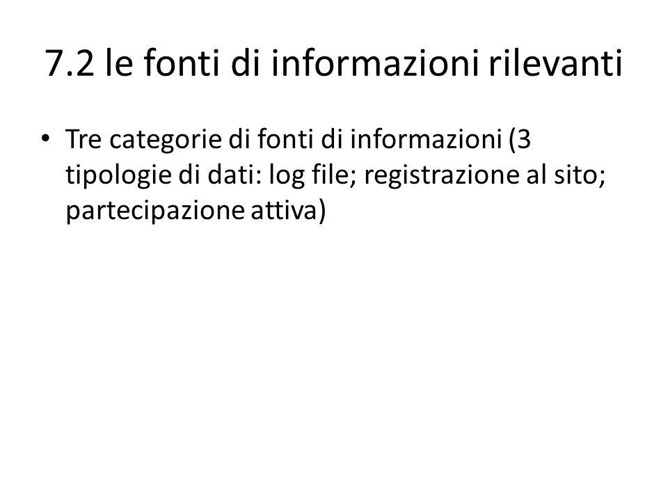 7.2 le fonti di informazioni rilevanti Tre categorie di fonti di informazioni (3 tipologie di dati: log file; registrazione al sito; partecipazione at