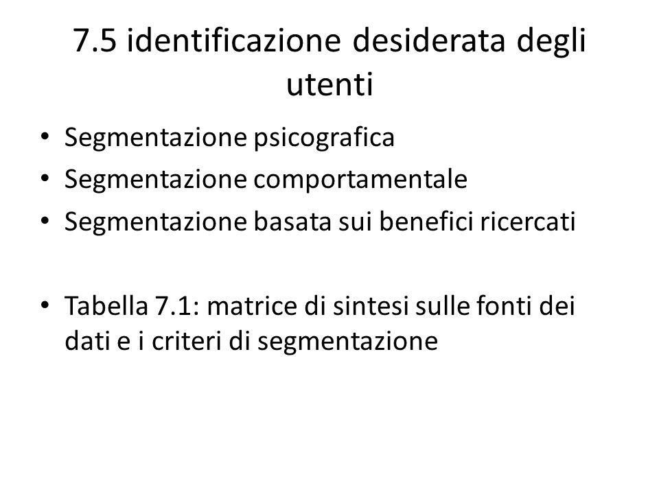 7.5 identificazione desiderata degli utenti Segmentazione psicografica Segmentazione comportamentale Segmentazione basata sui benefici ricercati Tabel