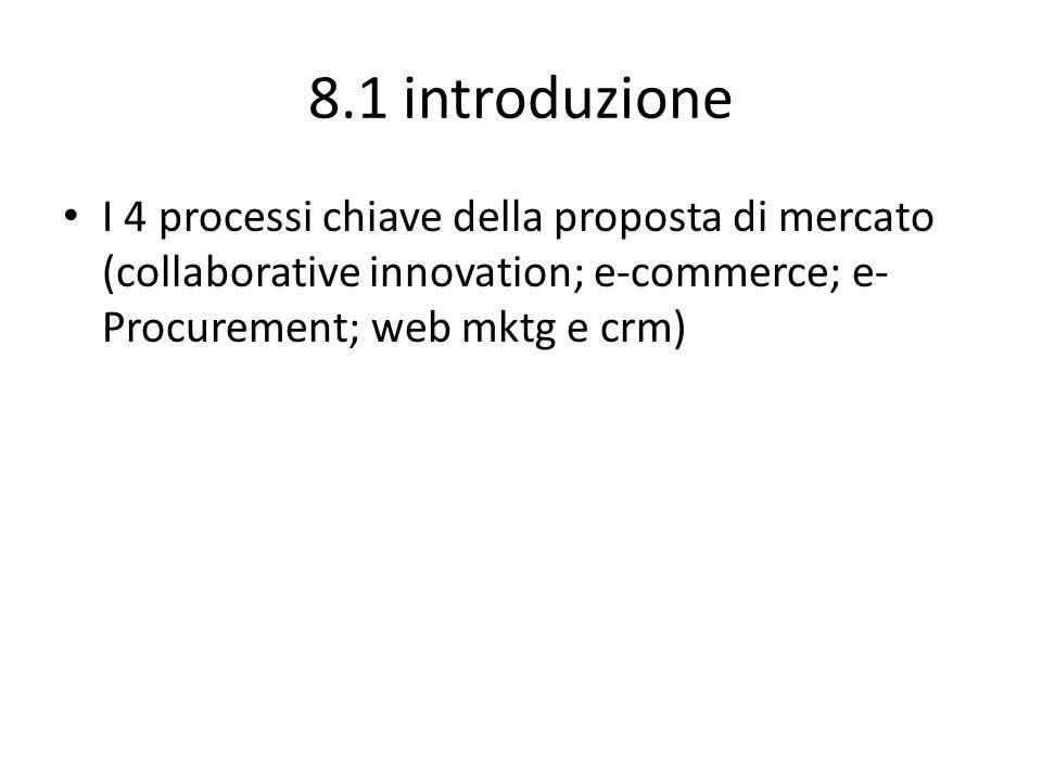 8.1 introduzione I 4 processi chiave della proposta di mercato (collaborative innovation; e-commerce; e- Procurement; web mktg e crm)
