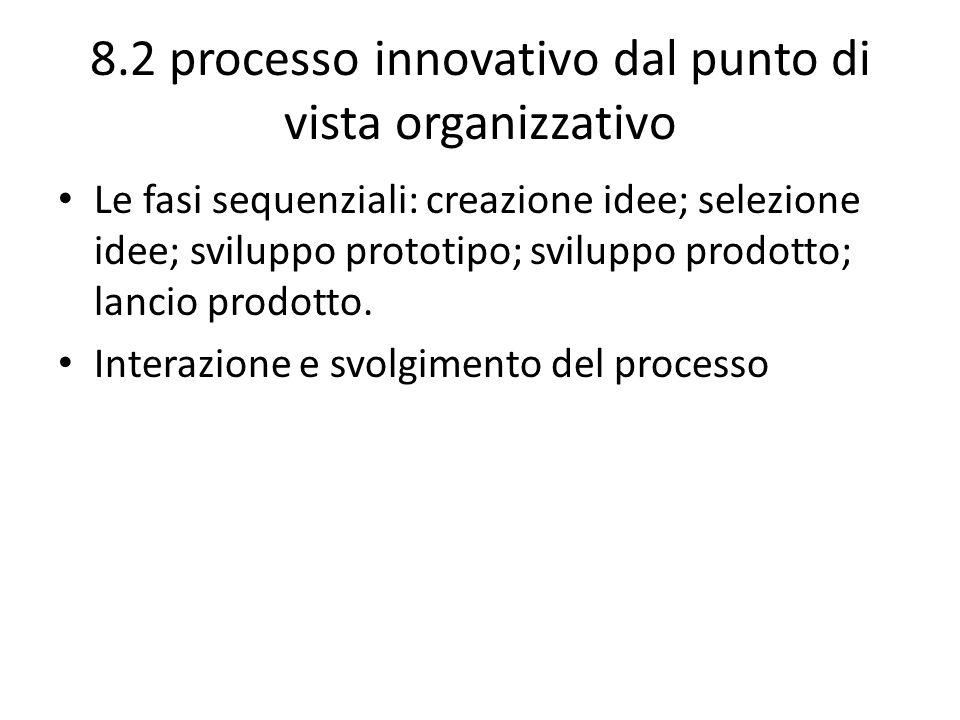8.2 processo innovativo dal punto di vista organizzativo Le fasi sequenziali: creazione idee; selezione idee; sviluppo prototipo; sviluppo prodotto; l