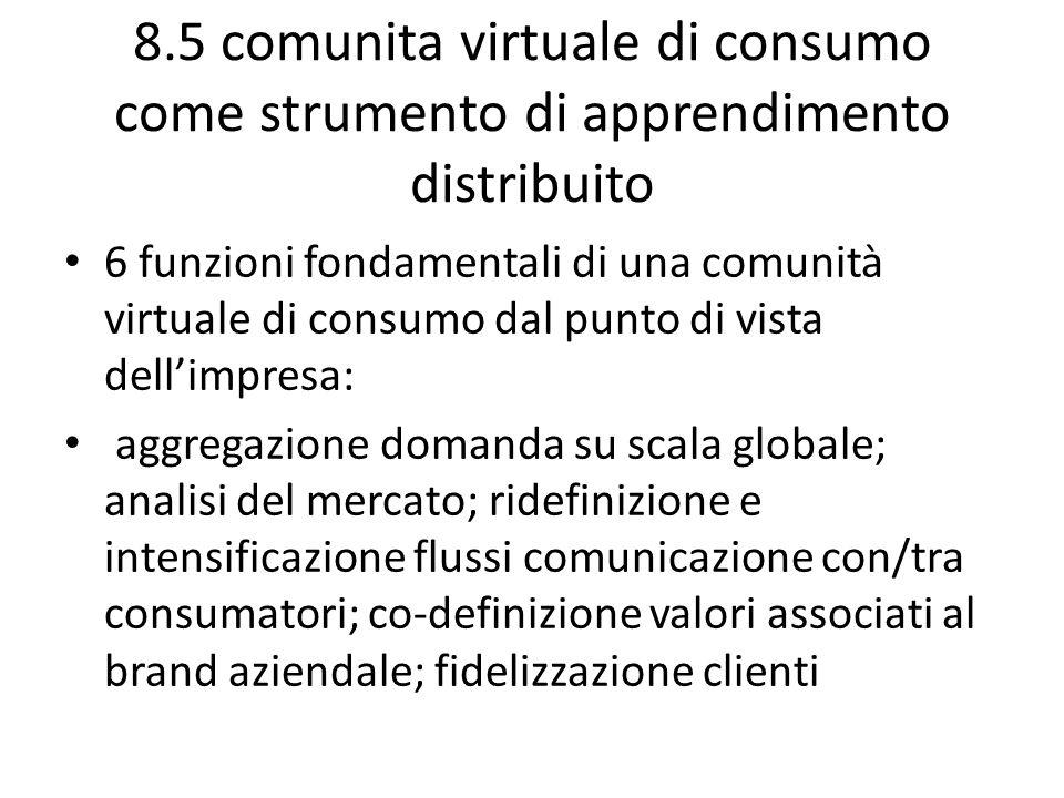 8.5 comunita virtuale di consumo come strumento di apprendimento distribuito 6 funzioni fondamentali di una comunità virtuale di consumo dal punto di