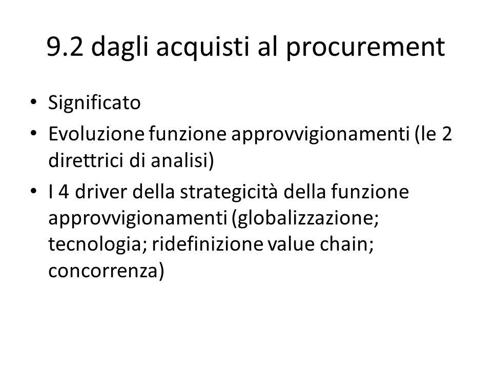 9.2 dagli acquisti al procurement Significato Evoluzione funzione approvvigionamenti (le 2 direttrici di analisi) I 4 driver della strategicità della