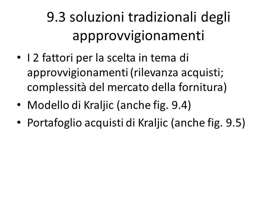 9.3 soluzioni tradizionali degli appprovvigionamenti I 2 fattori per la scelta in tema di approvvigionamenti (rilevanza acquisti; complessità del merc
