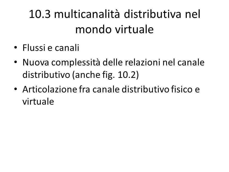 10.3 multicanalità distributiva nel mondo virtuale Flussi e canali Nuova complessità delle relazioni nel canale distributivo (anche fig. 10.2) Articol