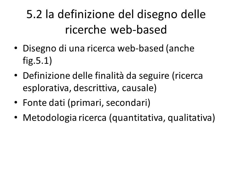 5.2 la definizione del disegno delle ricerche web-based Disegno di una ricerca web-based (anche fig.5.1) Definizione delle finalità da seguire (ricerc