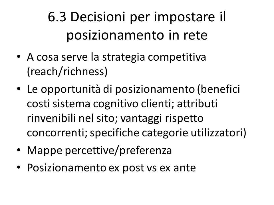 6.3 Decisioni per impostare il posizionamento in rete A cosa serve la strategia competitiva (reach/richness) Le opportunità di posizionamento (benefic